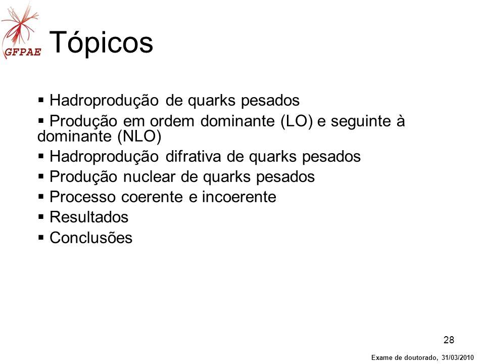 Tópicos Hadroprodução de quarks pesados