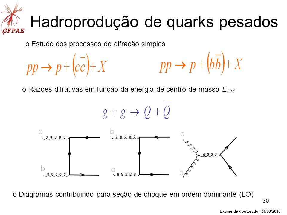 Hadroprodução de quarks pesados