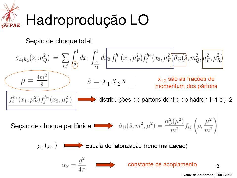 x1,2 são as frações de momentum dos pártons