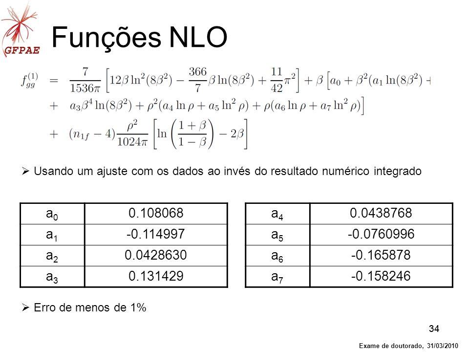 Funções NLO Usando um ajuste com os dados ao invés do resultado numérico integrado. a0. 0.108068.