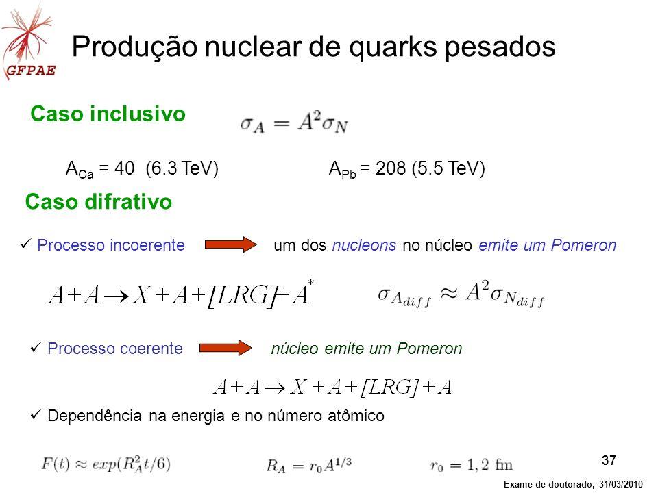 Produção nuclear de quarks pesados