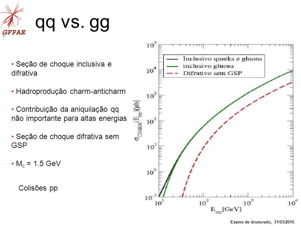 qq vs. gg Seção de choque inclusiva e difrativa