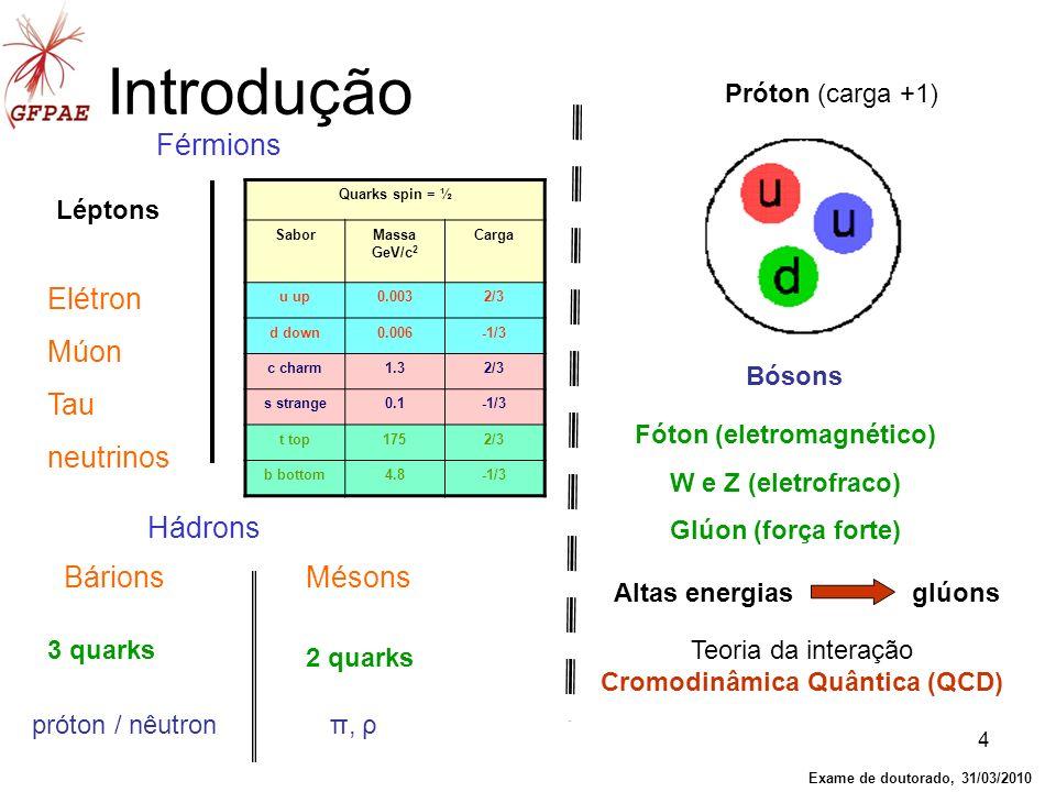 Fóton (eletromagnético)