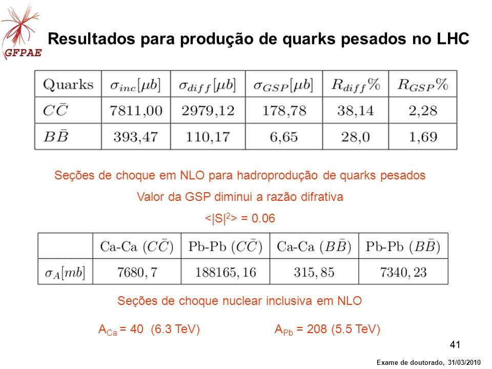 Resultados para produção de quarks pesados no LHC