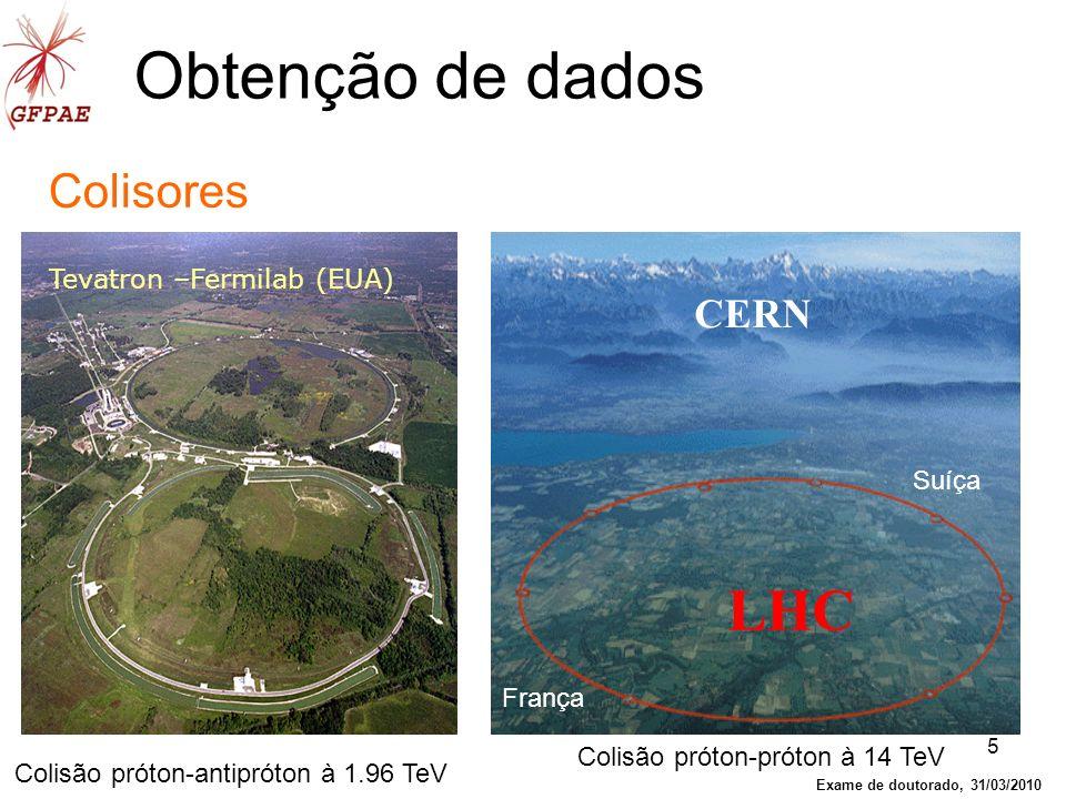 Obtenção de dados LHC Colisores CERN Tevatron –Fermilab (EUA) Suíça