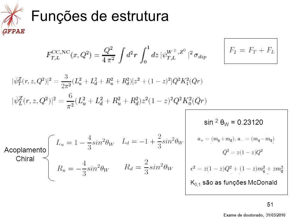 Funções de estrutura sin 2 θW = 0.23120 Acoplamento Chiral