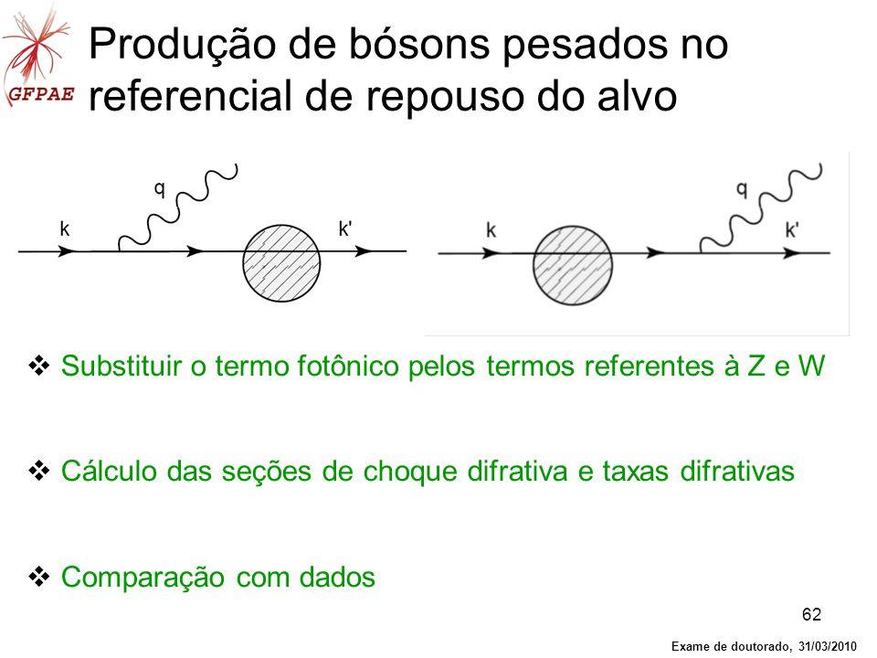 Produção de bósons pesados no referencial de repouso do alvo