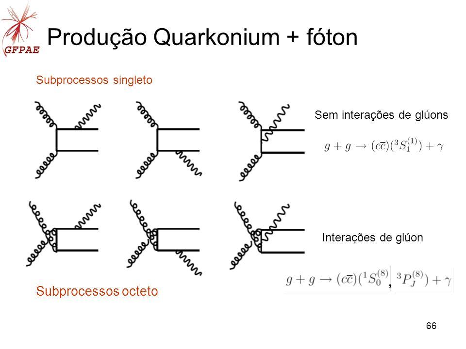 Produção Quarkonium + fóton