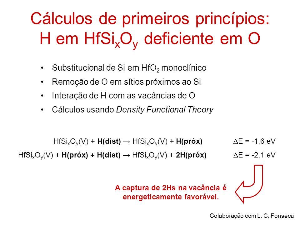 Cálculos de primeiros princípios: H em HfSixOy deficiente em O