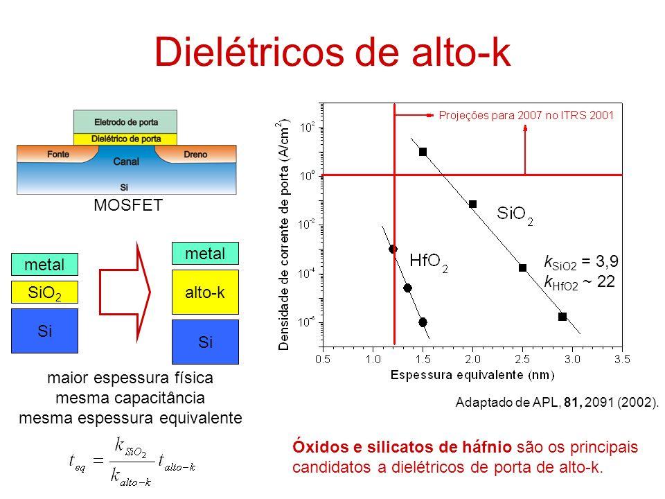 Dielétricos de alto-k MOSFET kSiO2 = 3,9 metal kHfO2 ~ 22 alto-k SiO2