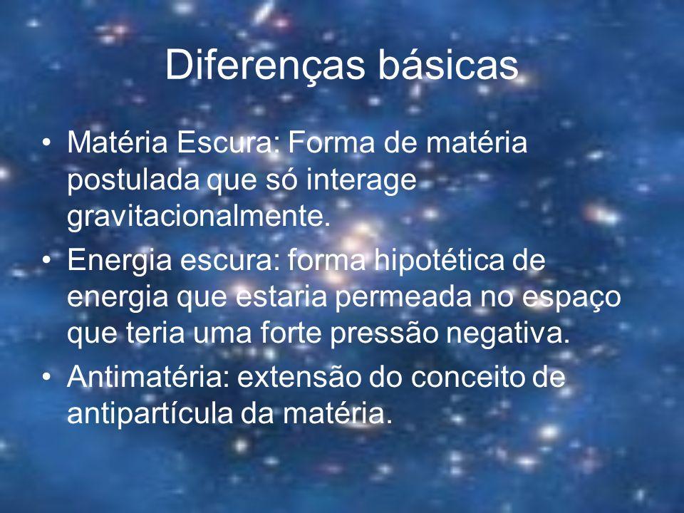 Diferenças básicas Matéria Escura: Forma de matéria postulada que só interage gravitacionalmente.