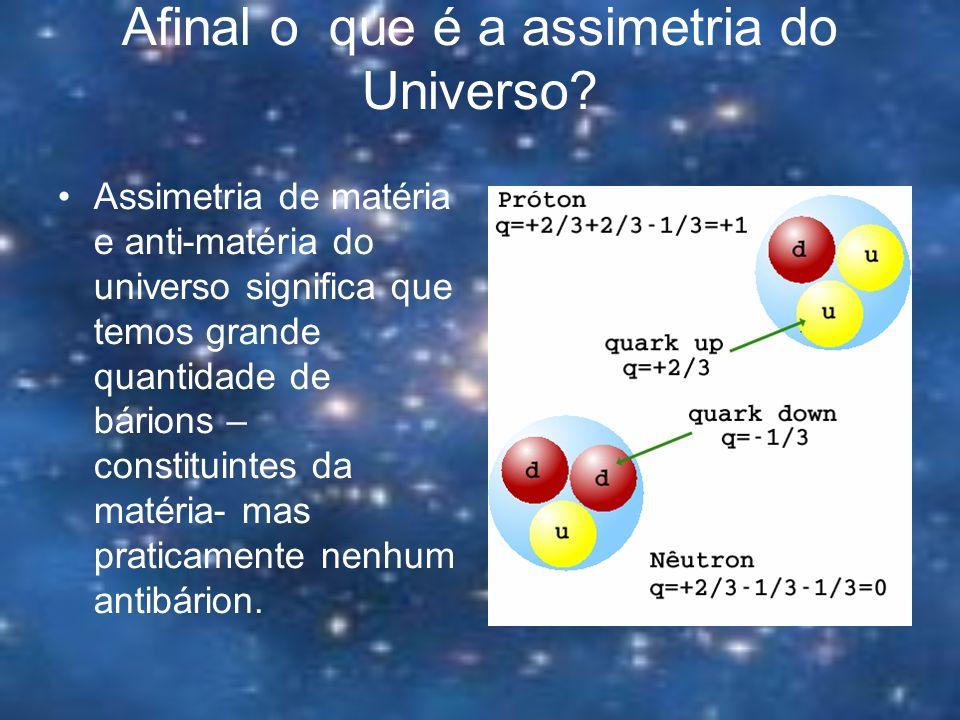 Afinal o que é a assimetria do Universo