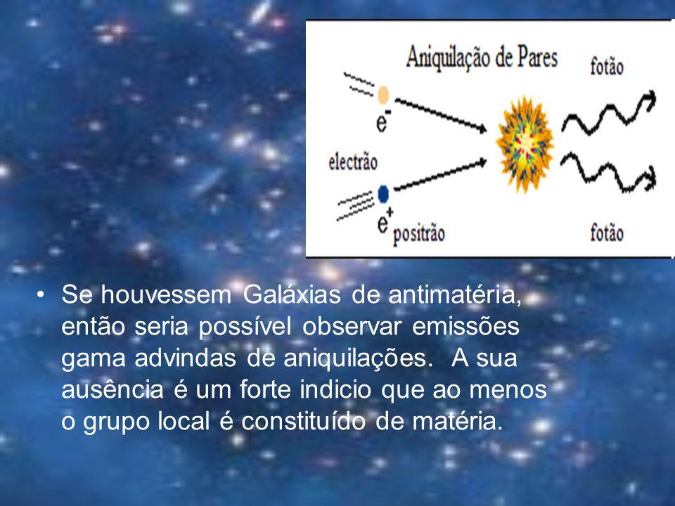 Se houvessem Galáxias de antimatéria, então seria possível observar emissões gama advindas de aniquilações.