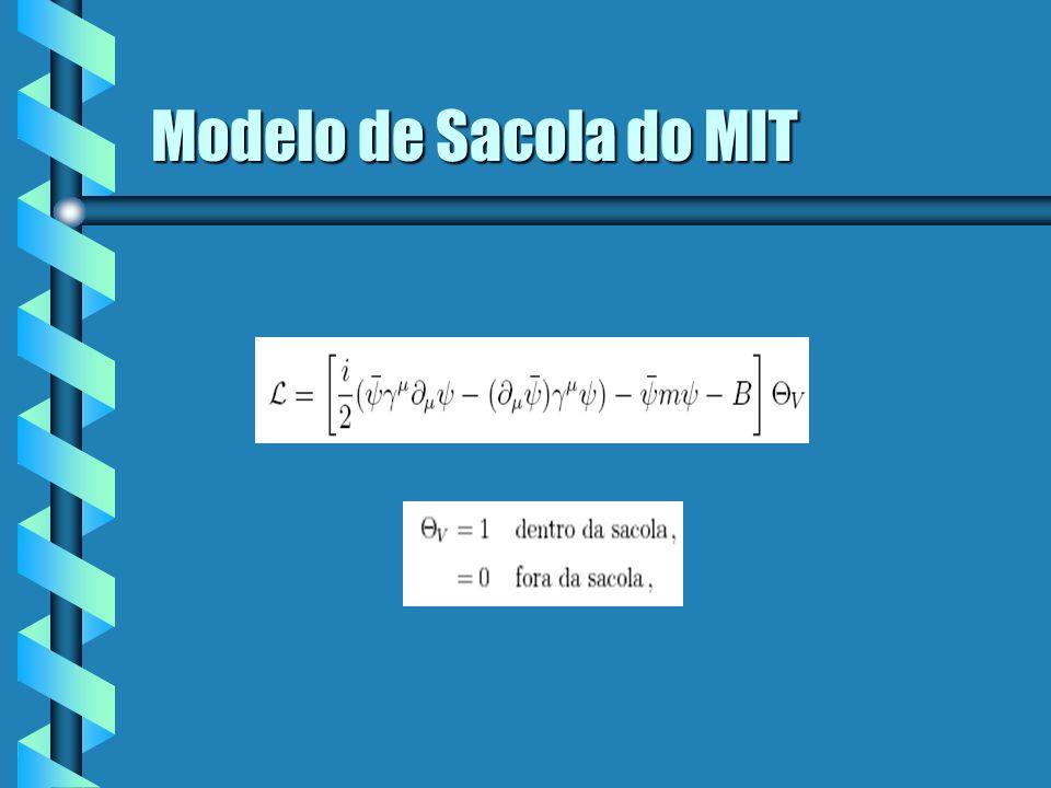 Modelo de Sacola do MIT