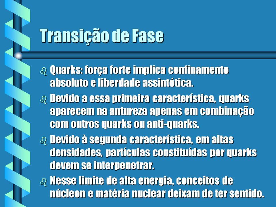 Transição de Fase Quarks: força forte implica confinamento absoluto e liberdade assintótica.
