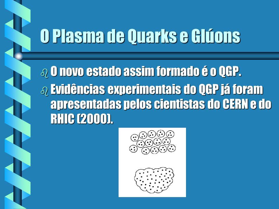 O Plasma de Quarks e Glúons