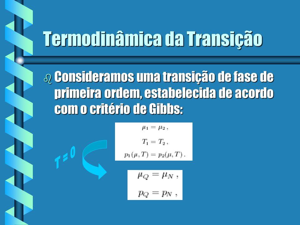 Termodinâmica da Transição