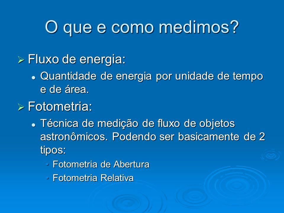 O que e como medimos Fluxo de energia: Fotometria:
