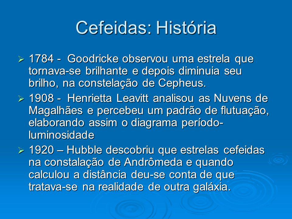Cefeidas: História 1784 - Goodricke observou uma estrela que tornava-se brilhante e depois diminuia seu brilho, na constelação de Cepheus.