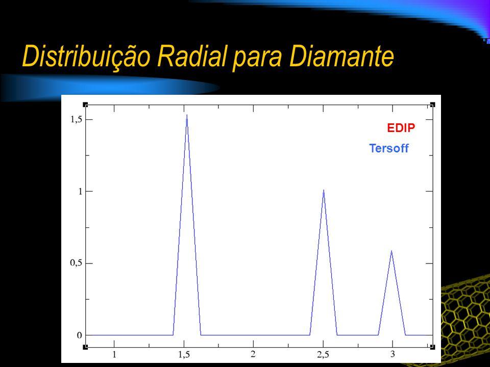 Distribuição Radial para Diamante