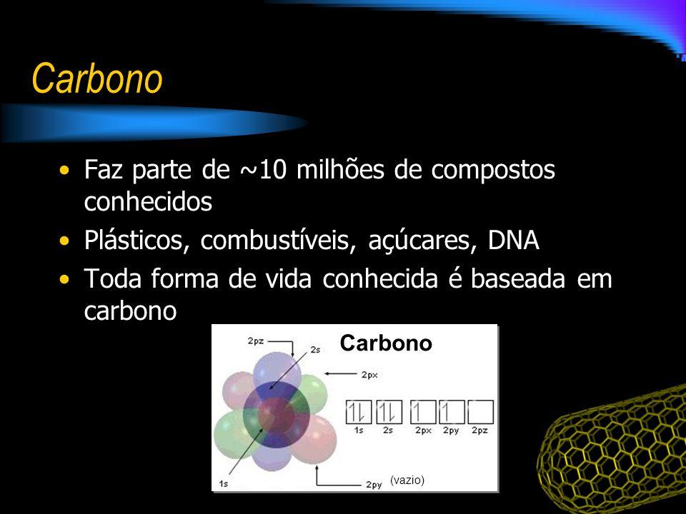 Carbono Faz parte de ~10 milhões de compostos conhecidos