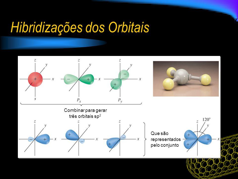 Hibridizações dos Orbitais