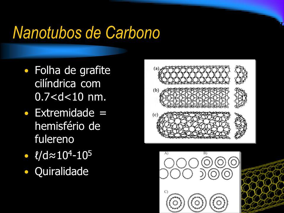 Nanotubos de Carbono Folha de grafite cilíndrica com 0.7<d<10 nm. Extremidade = hemisfério de fulereno.