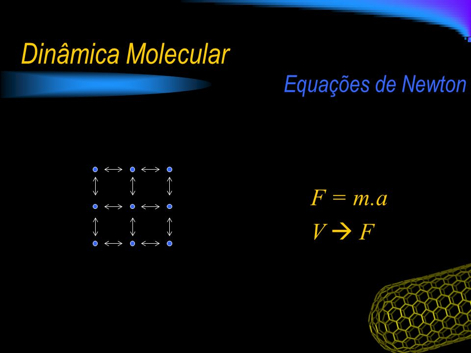 Dinâmica Molecular Equações de Newton F = m.a V  F