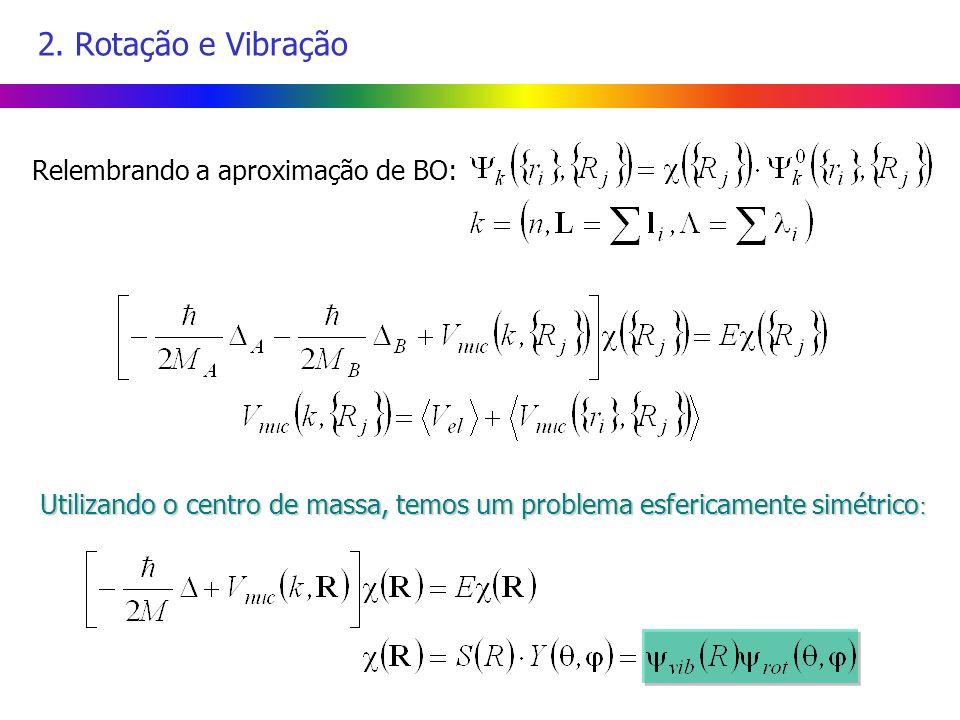 2. Rotação e Vibração Relembrando a aproximação de BO: