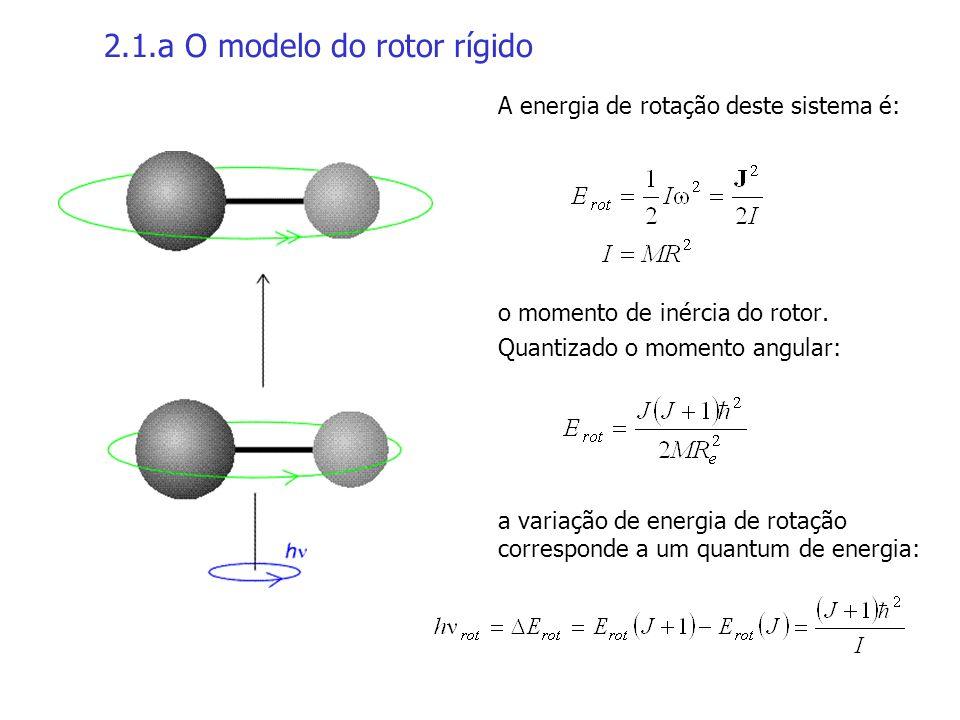 2.1.a O modelo do rotor rígido