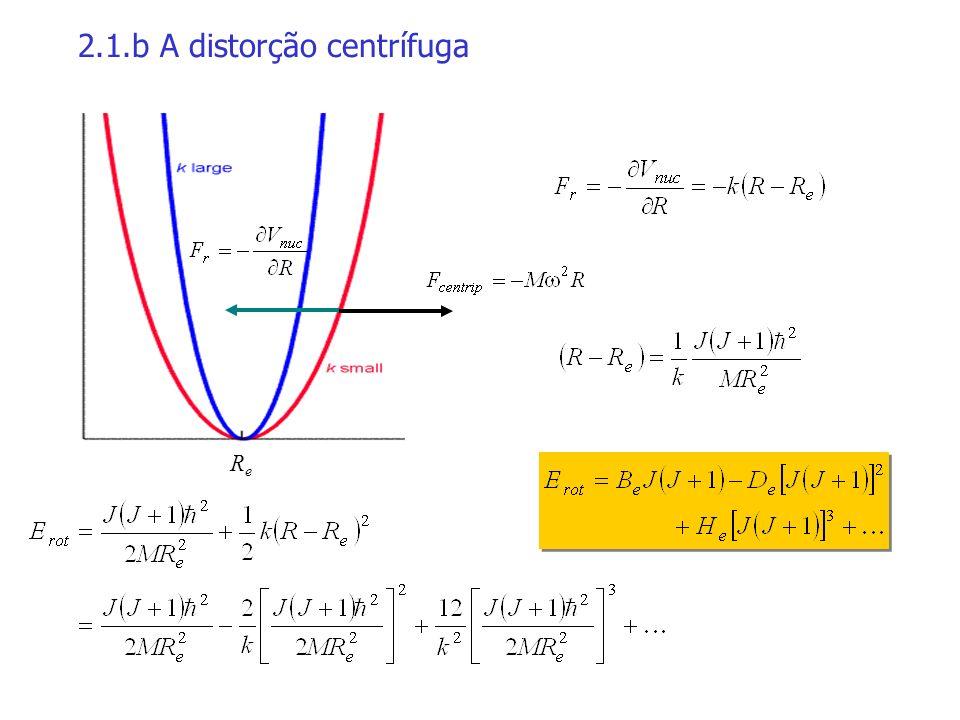 2.1.b A distorção centrífuga