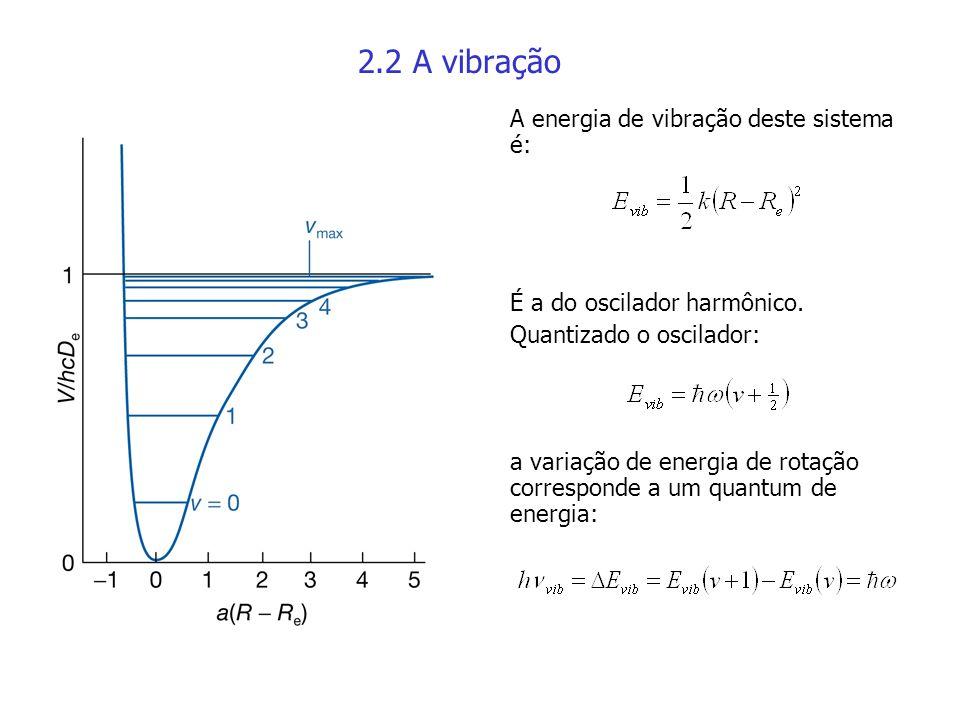 2.2 A vibração A energia de vibração deste sistema é: