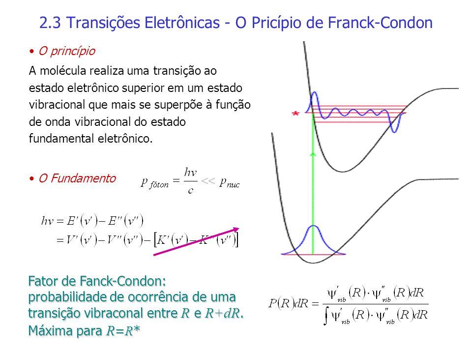 2.3 Transições Eletrônicas - O Pricípio de Franck-Condon