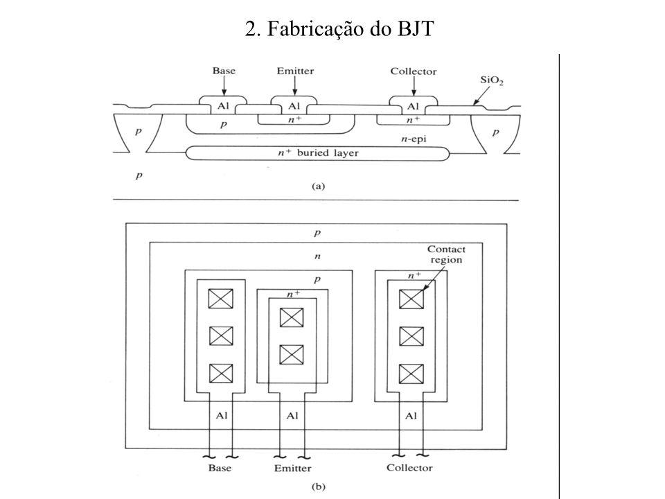 2. Fabricação do BJT