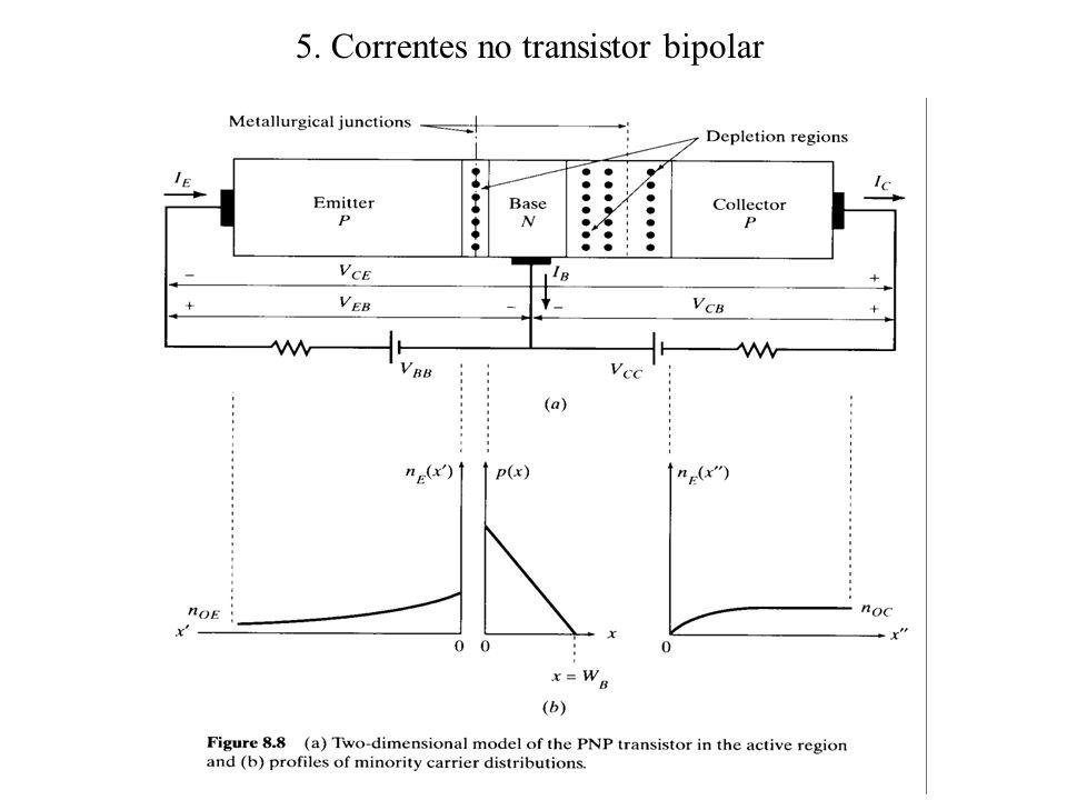 5. Correntes no transistor bipolar