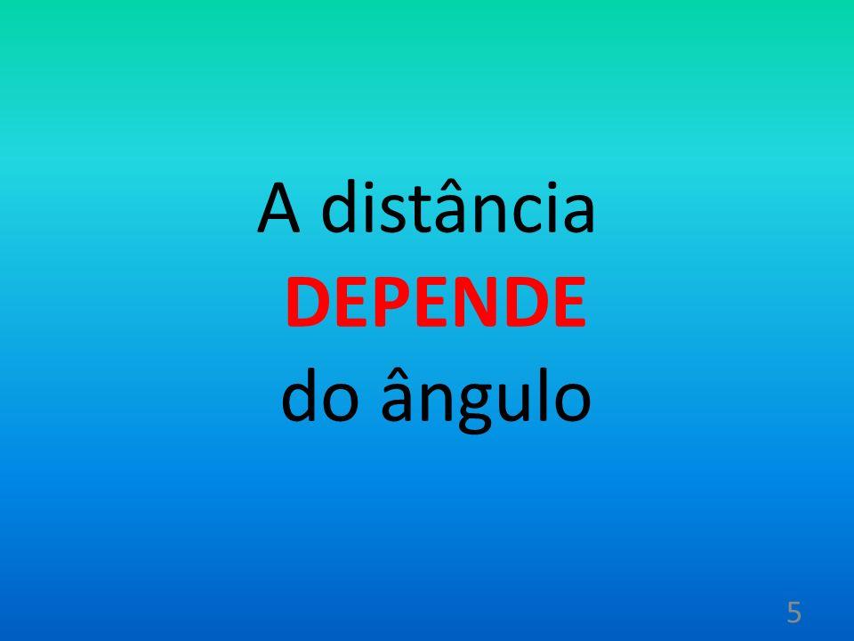 A distância DEPENDE do ângulo