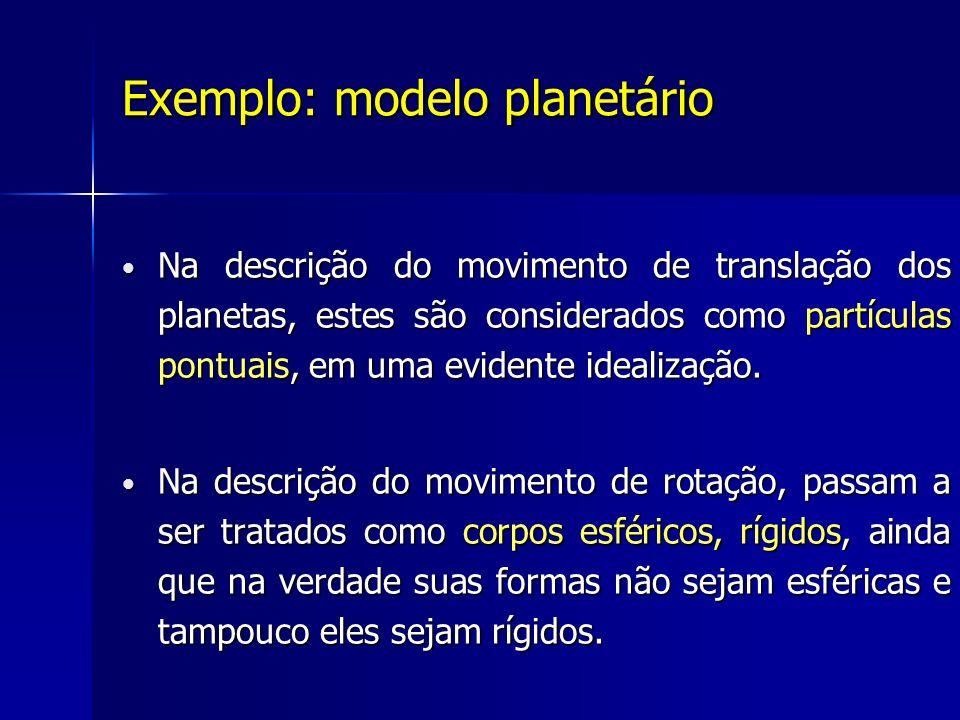 Exemplo: modelo planetário