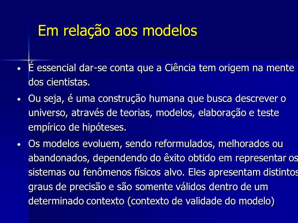 Em relação aos modelos É essencial dar-se conta que a Ciência tem origem na mente dos cientistas.