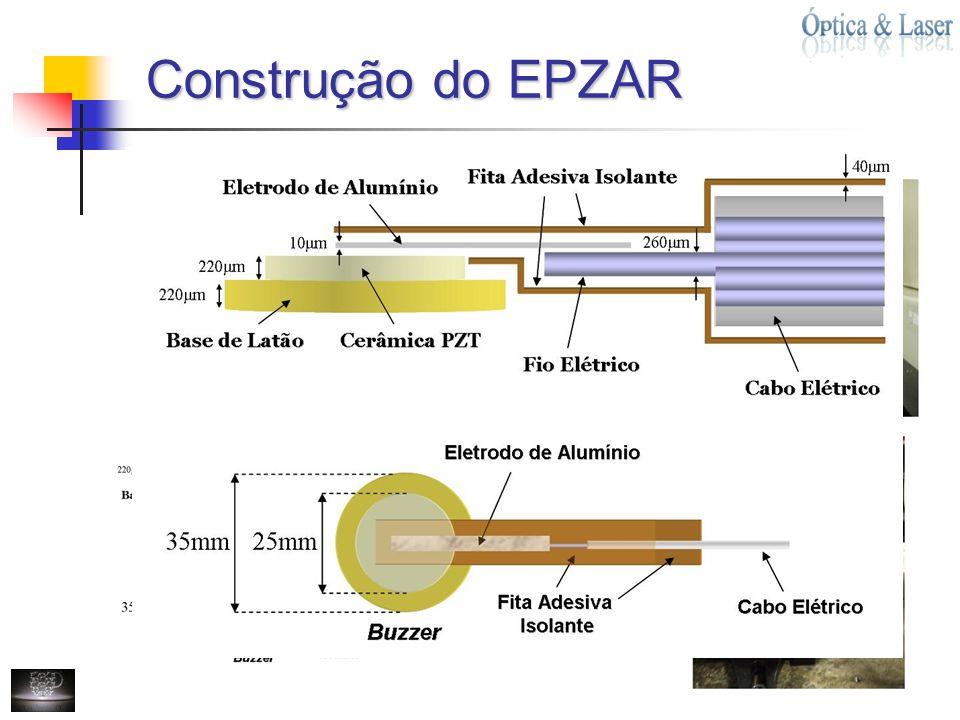 Construção do EPZAR Lateral: Frontal:
