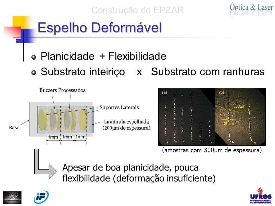 Espelho Deformável Planicidade + Flexibilidade Substrato inteiriço