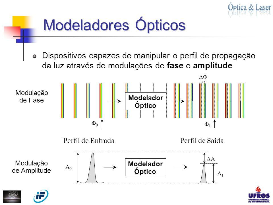 Modeladores Ópticos Dispositivos capazes de manipular o perfil de propagação da luz através de modulações de fase e amplitude.