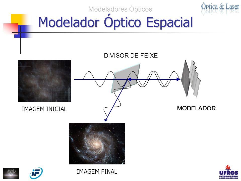 Modelador Óptico Espacial