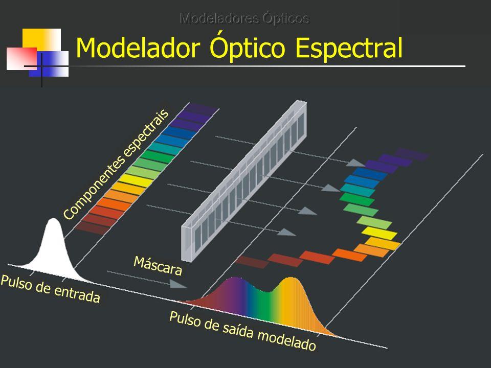 Modelador Óptico Espectral