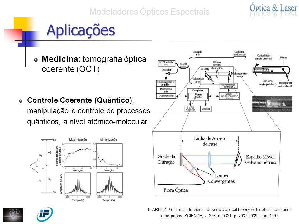 Modeladores Ópticos Espectrais