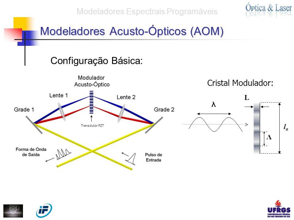 Modeladores Acusto-Ópticos (AOM)