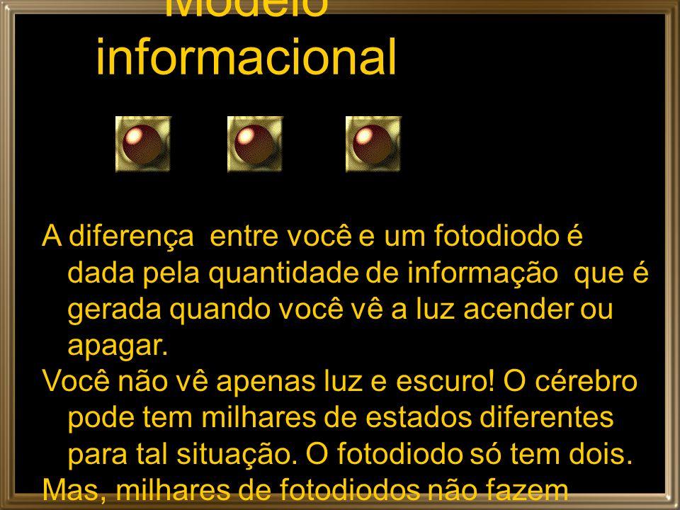 Modelo informacional