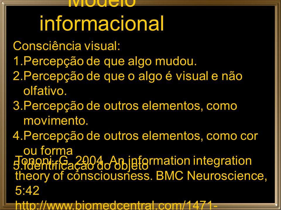 Modelo informacional Consciência visual: Percepção de que algo mudou.