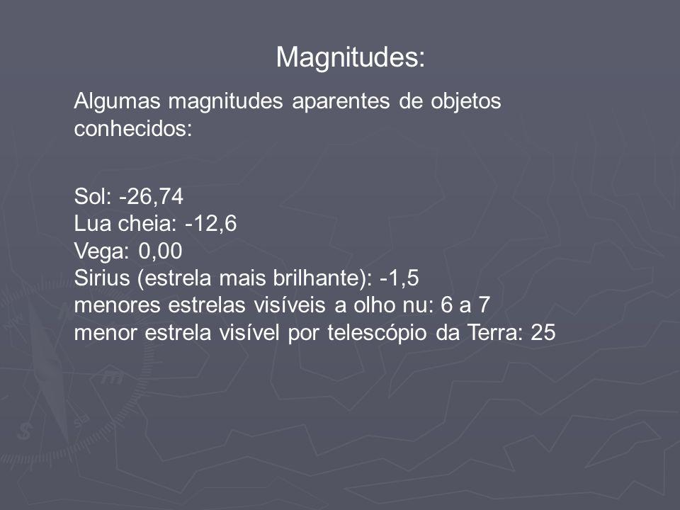 Magnitudes: Algumas magnitudes aparentes de objetos conhecidos: