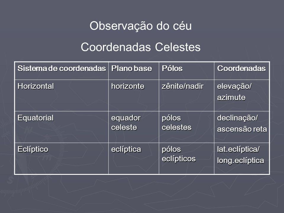 Observação do céu Coordenadas Celestes Sistema de coordenadas