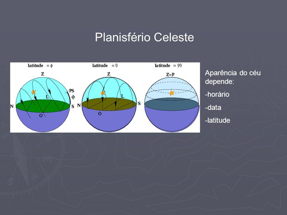 Planisfério Celeste Aparência do céu depende: -horário -data -latitude